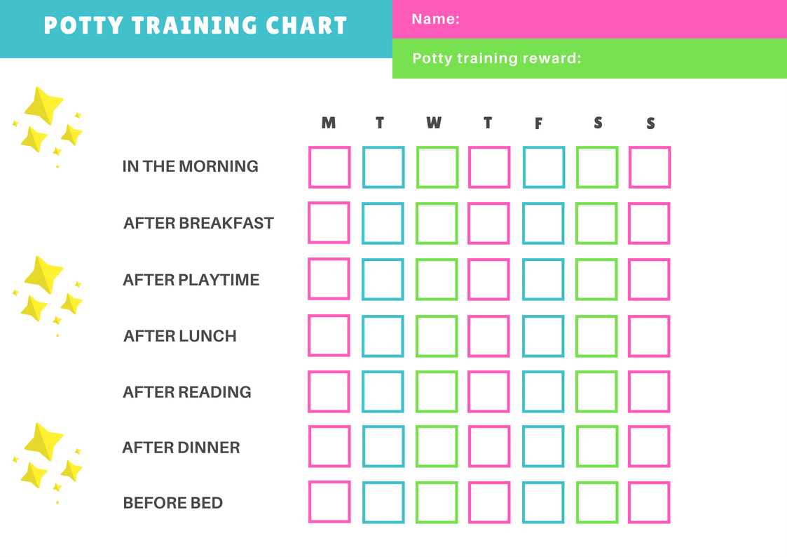 Potty Training Chart Free Printable Potty Training Chart