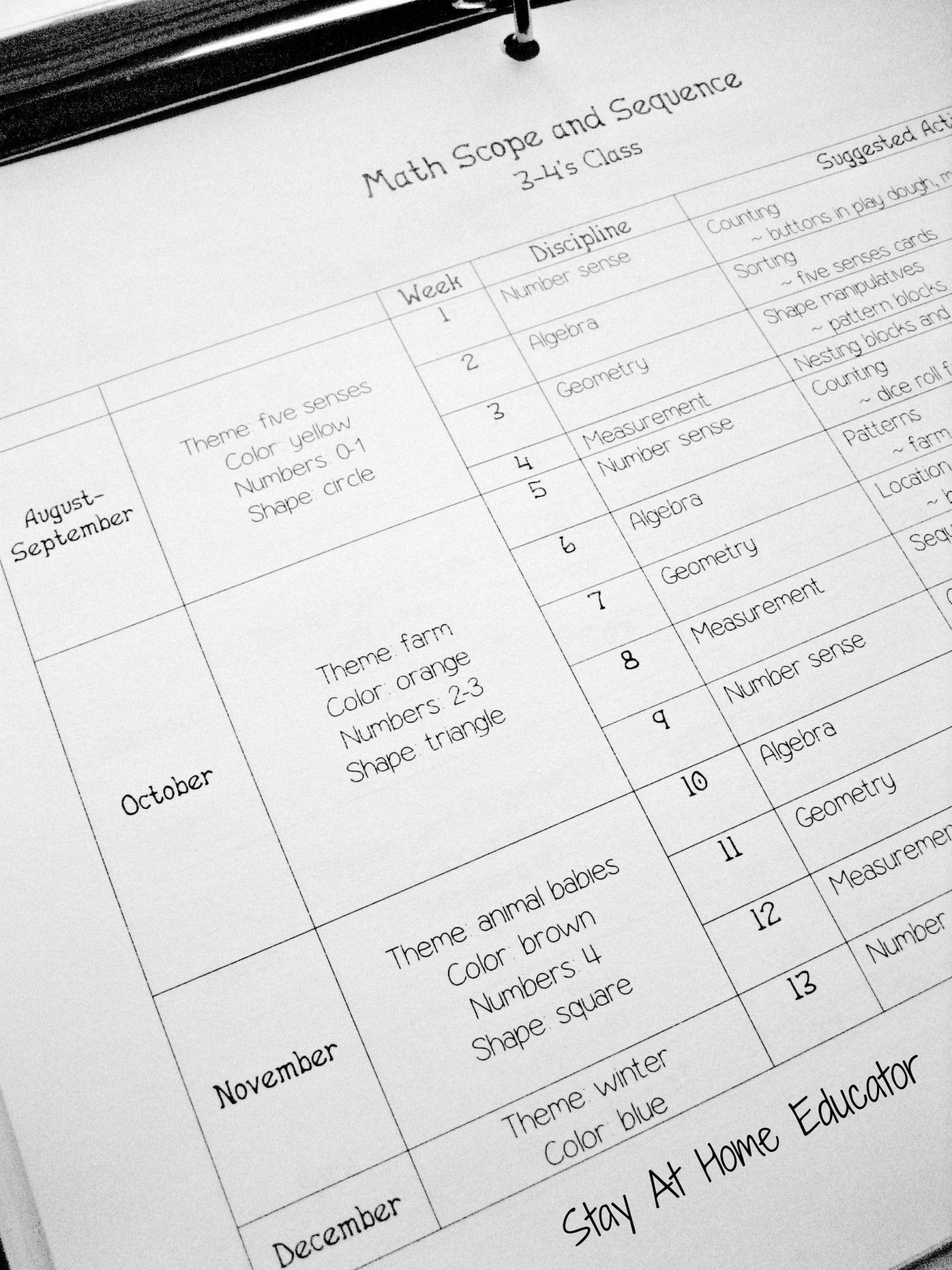Preschool Lesson Planning A Year In Advance