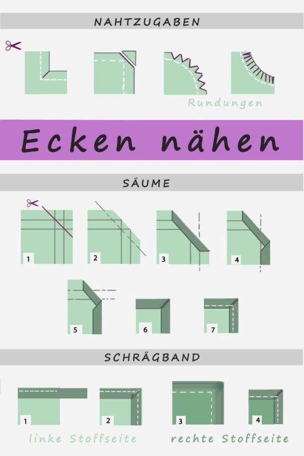 Photo of Sew corners – how it works