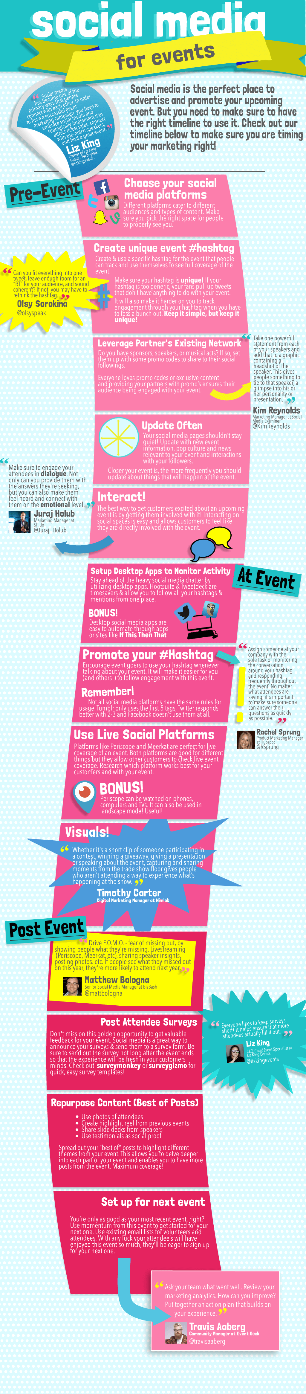 Social Media For Events Timeline Infographic  Timeline Check And