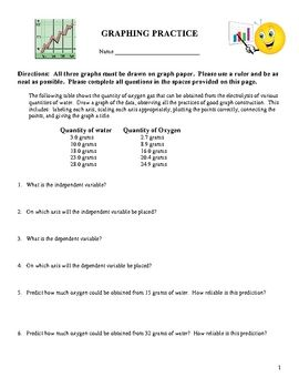 Graphing Practice Problems - Set of 3 Problems - with questions.  In this graphing activity, students are given data for three different problems. The student will identify the independent and dependent variables, graph the data, and answer critical thinking questions about the graph. The student will complete three different graphs. Each graph/problem is accompanied by 6 questions.
