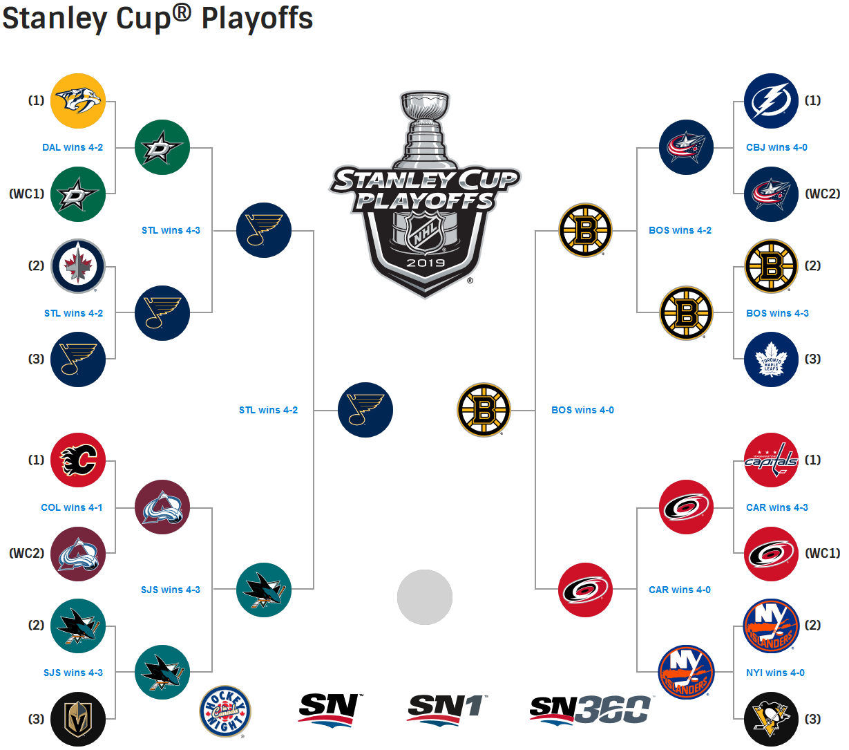 Pin By Tammy Knight On My Favorite Nhl Team Stanley Cup Camping Gifts Stanley Cup Playoffs