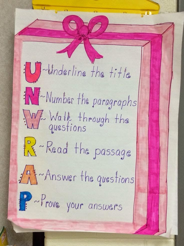UNWRAP Anchor Chart Reading Comprehension Strategy Anchor