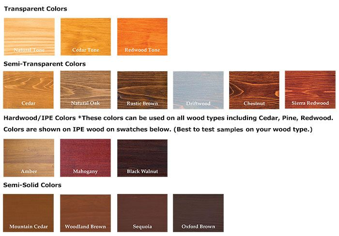 Samples Deck Stain Colors Armstrong Clark Stain Ipe Wood