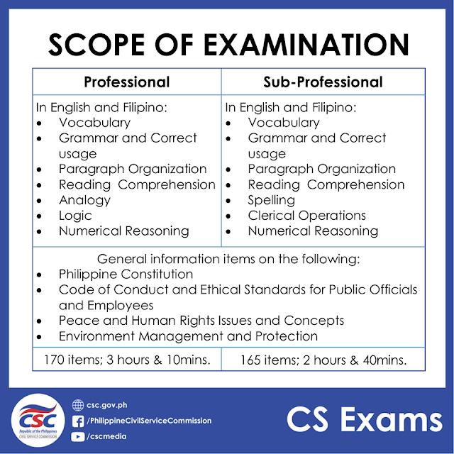 Civil Service Exam Ph Civil Service Exam Reviewers Free Download