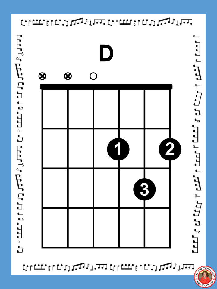 Guitar Chord Chart Free Download Image Collections Guitar Chords