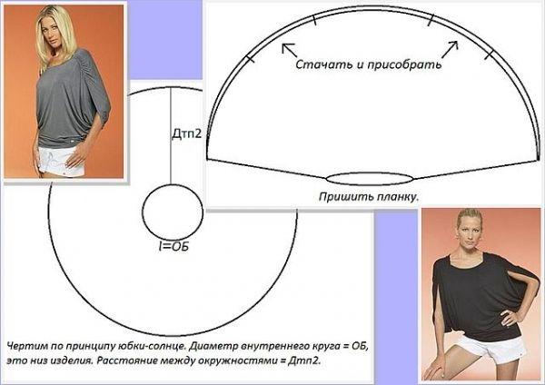 We sew T-shirt. Comments: LiveInternet - Russian Service Online Diaries