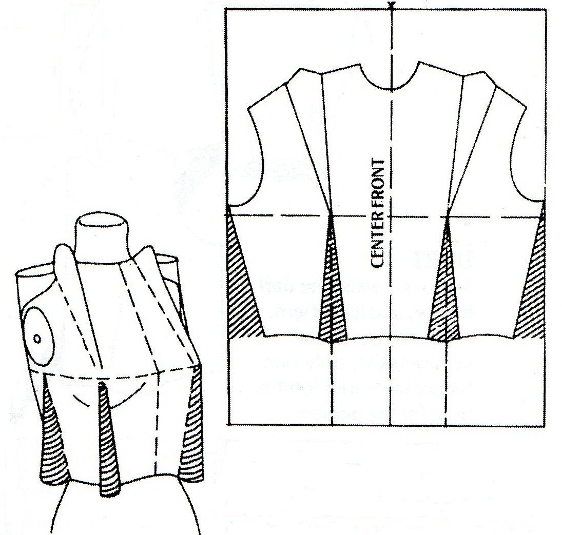 Basic Bodice Block