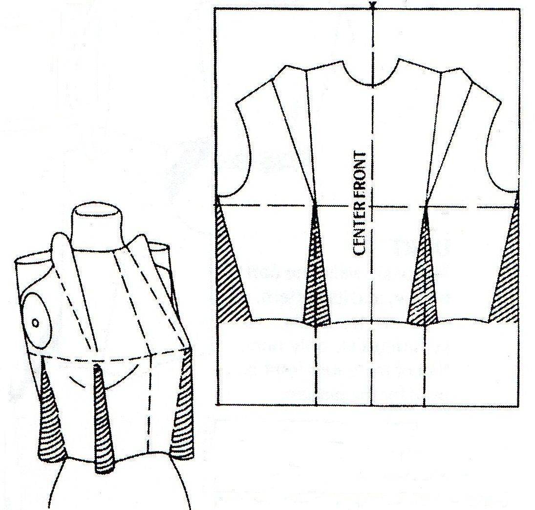 basic bodice block