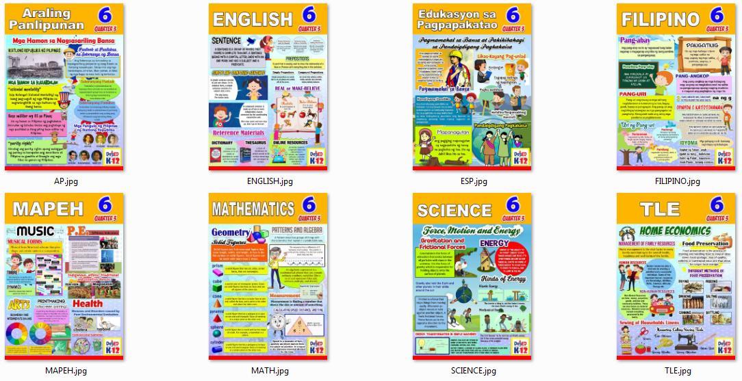 New K 12 Grade 6 Bulletin Boards 3rd Quarter All Subjects
