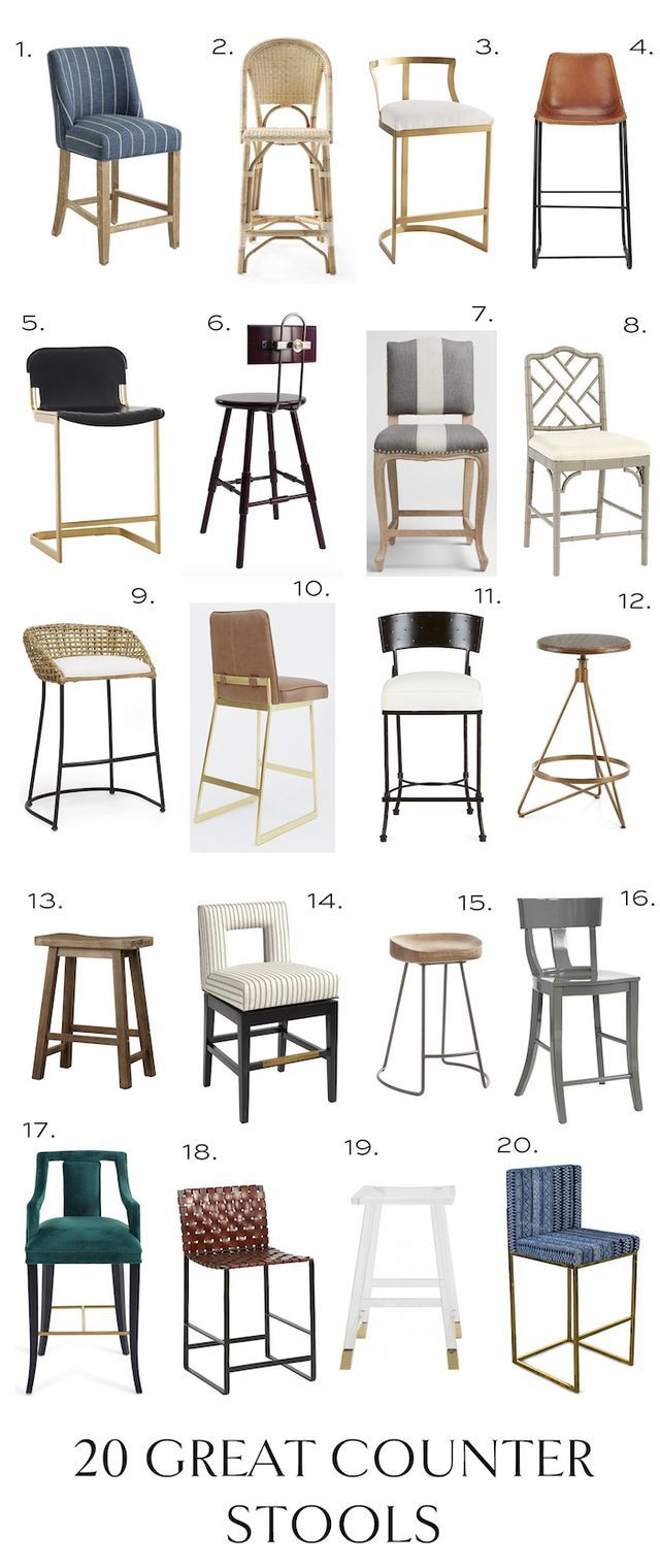Ein einfaches küchendesign counter stool roundup elements of style  küchen design