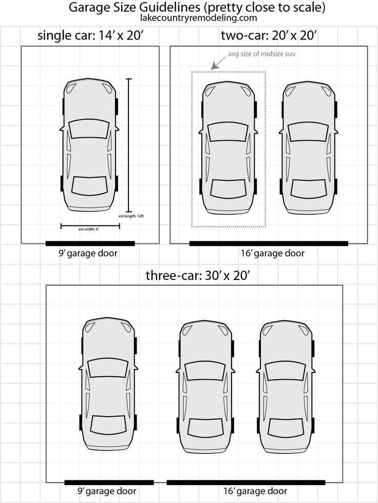 Image result for minimum size for two car carport Garage