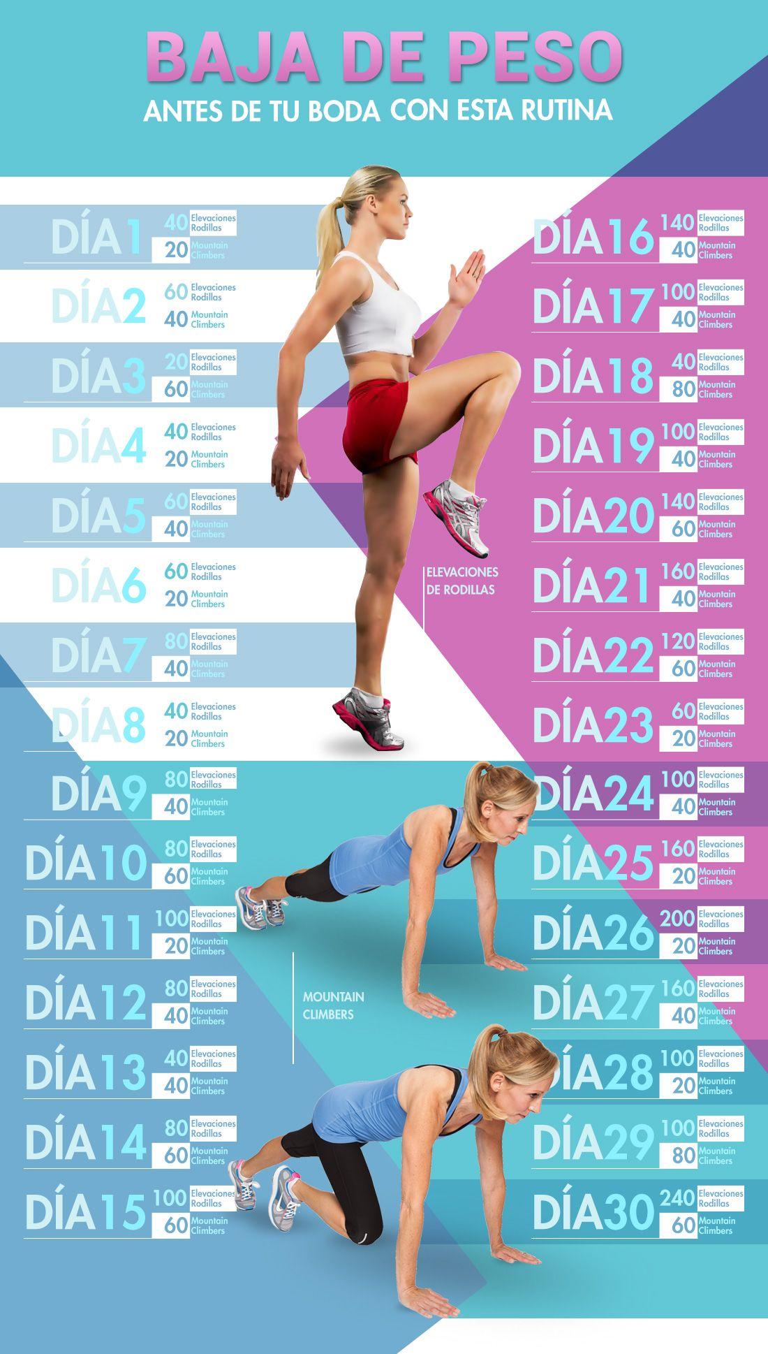Programa de entrenamiento perdida de peso basic fit