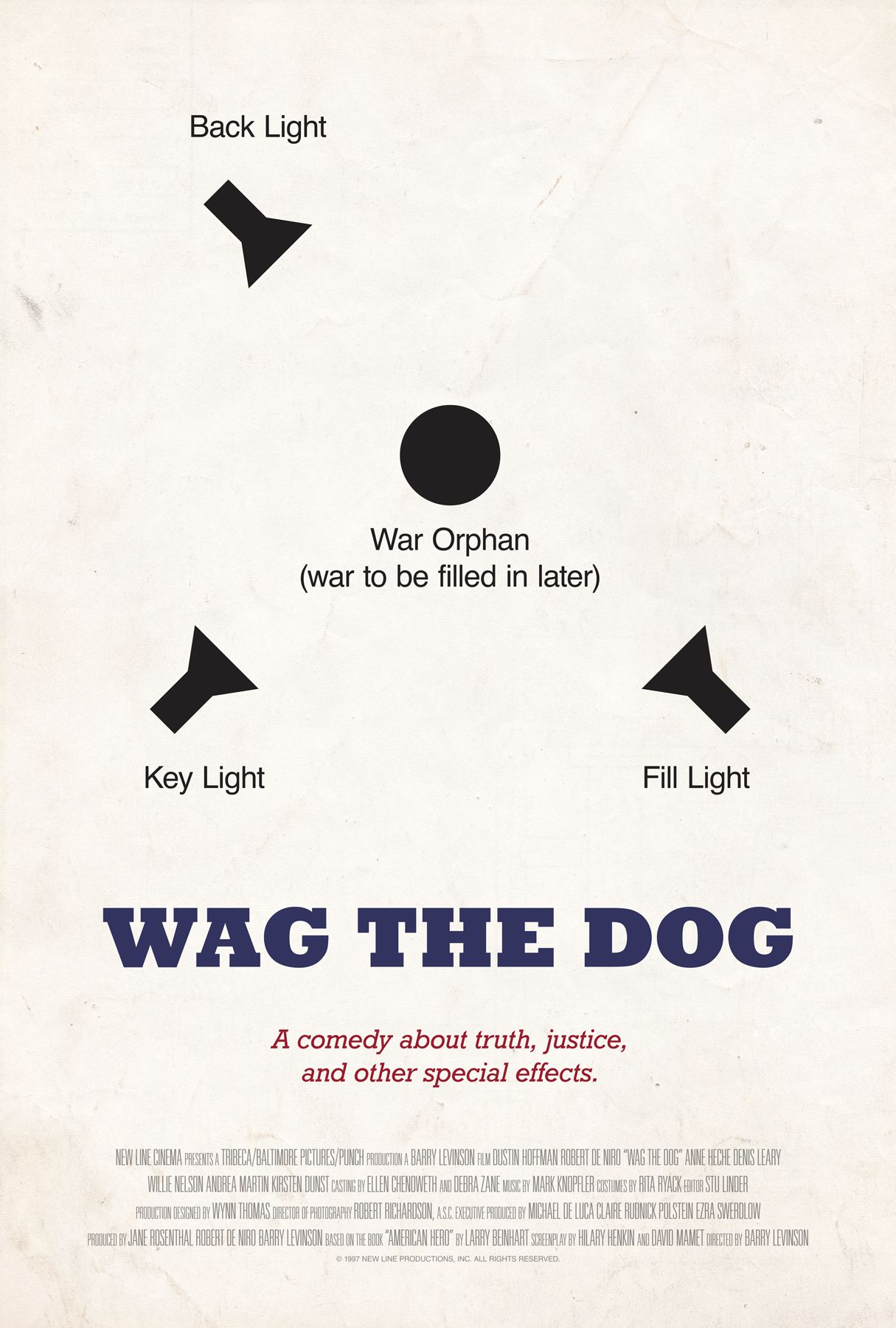 Poster for Wag the Dog by Scott Saslow. wagthedog