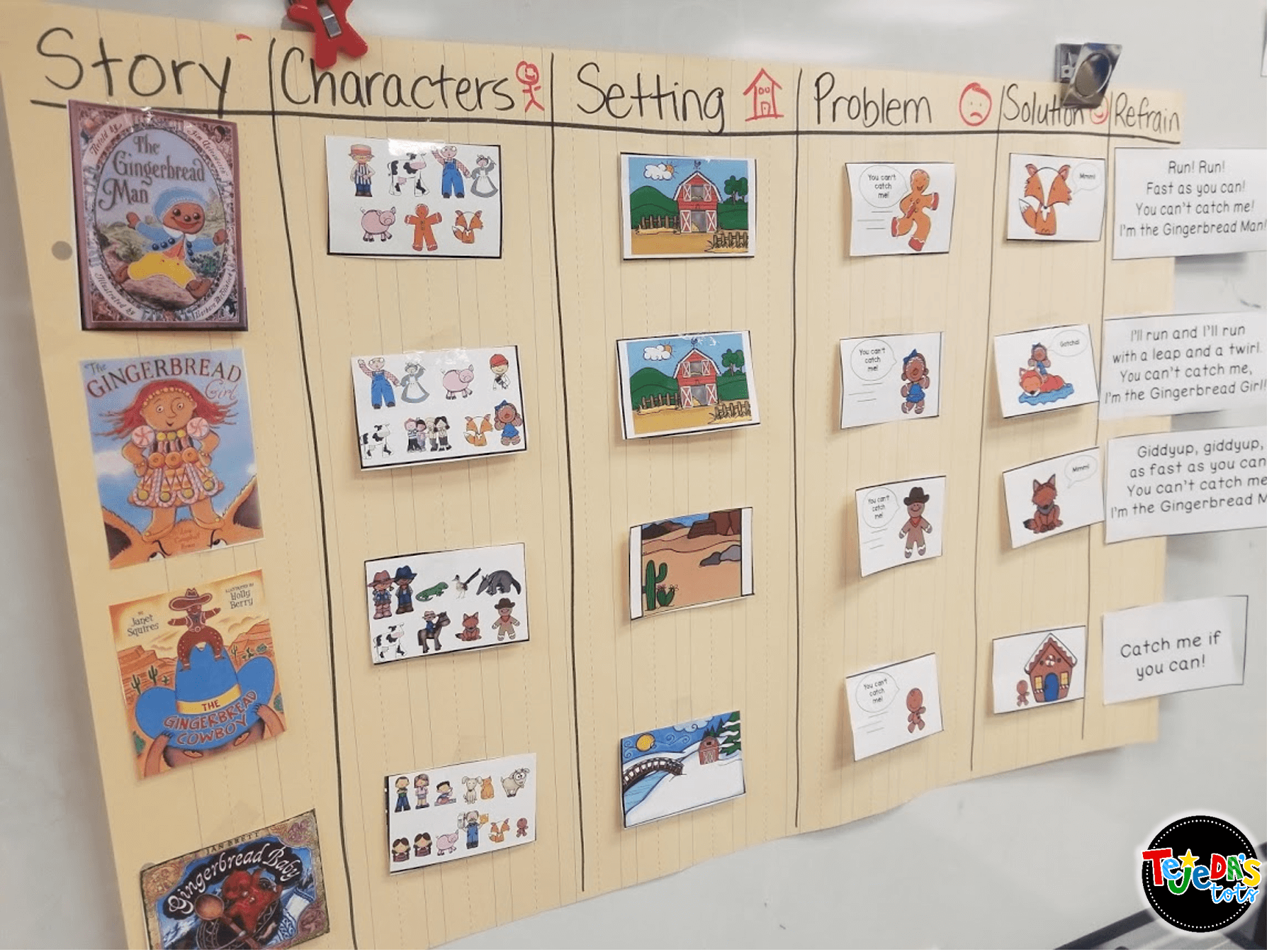Gingerbread Man Activities With Images