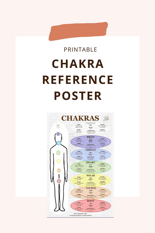 Printable Chakra Chart