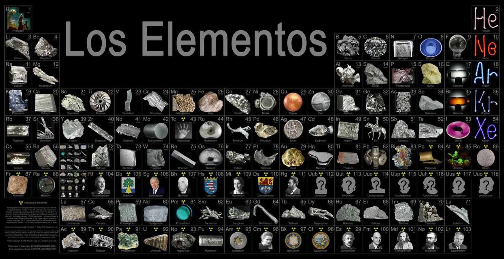 Tabla Periodica Buscar Con Google Tabla Periodica De Los Elementos Quimicos Tabla Periodica De Los Elementos Tabla Periodica