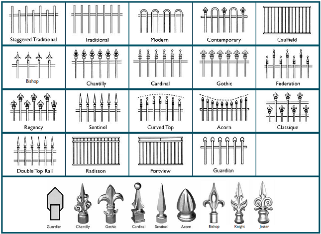 manhattan iron fence fencing and panel fencing manhattan fencing s aluminium slat fencing