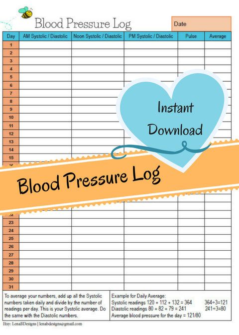 Monthly Blood Pressure Chart Systolicdiastolic Blood Pressure