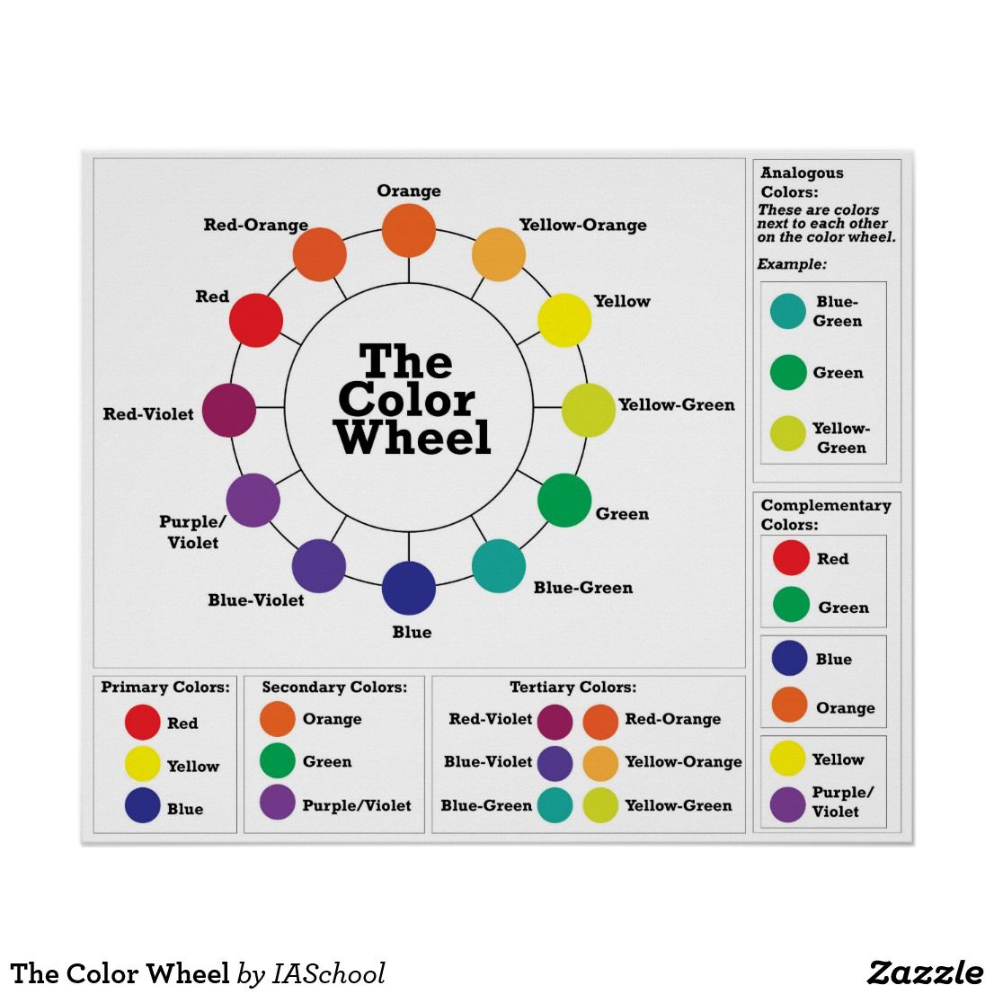 The Color Wheel Poster