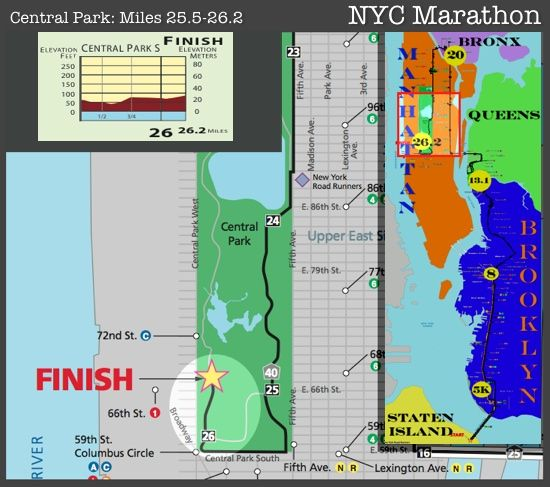 NYC Course Marathon Map And Elevation Of The Finish NYCM - Nyc marathon map
