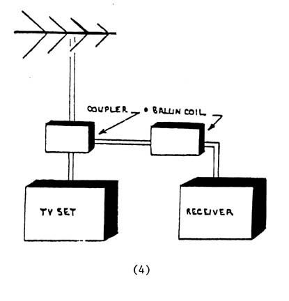 Diagram for setting up TV equipment with outdoor antenna