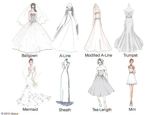 A Guide To Bridal Gown Silhouettes Diffe And What Body Types They Work