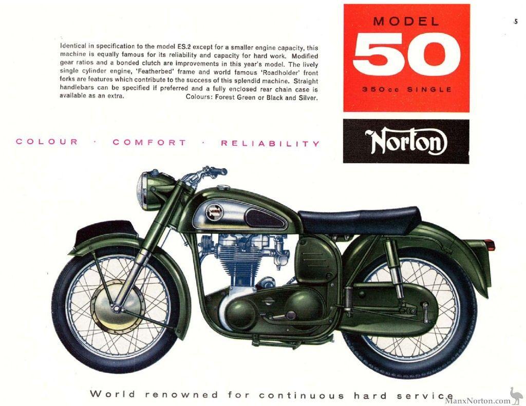 Norton Classic