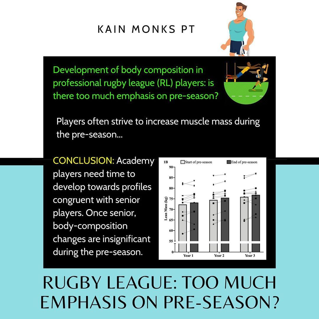 Rugby League Too Much Emphasis On Pre Season Morehen J C Clarke J Batsford J Highton J Erskine R Increase Muscle Mass Rugby League Body Composition