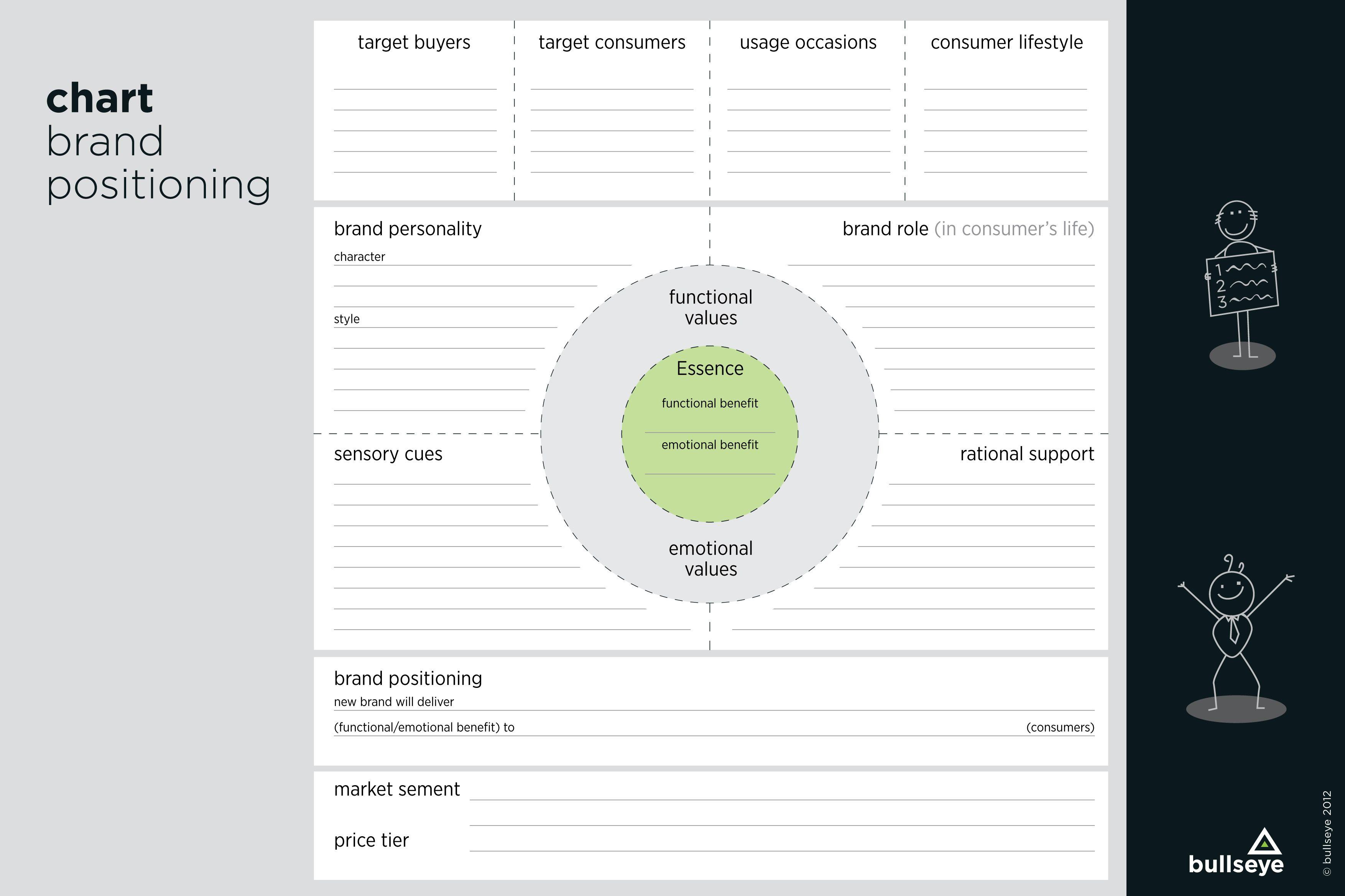 Brand positioning chart bullseye i branding pinterest brand positioning chart bullseye maxwellsz