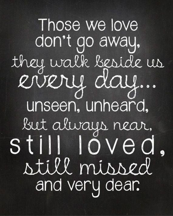 Memory Board For Loved Ones Who Ve Passed On Instant Etsy Inspirational Quotes Words Memory Board