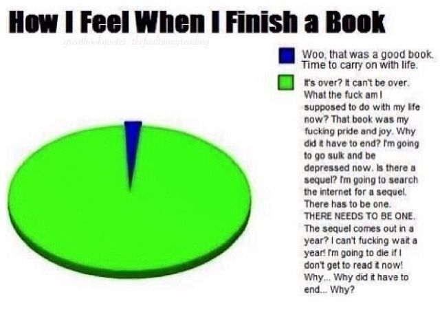 The green part when I finished Divergent... and The Hunger Games... And City Of Bones, it happens a lot