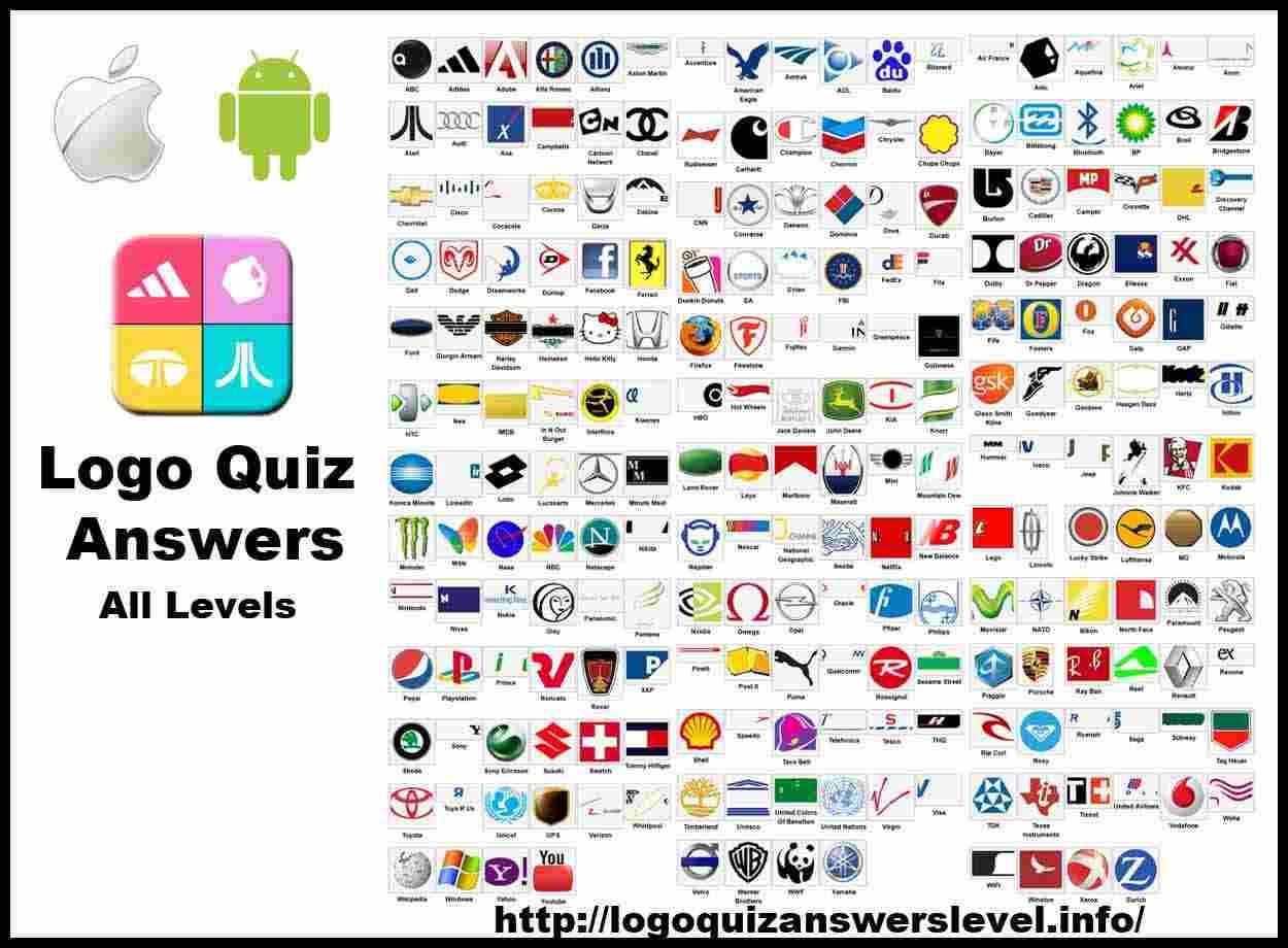 Images For > N Logo Quiz Logo quiz answers, Logo quiz