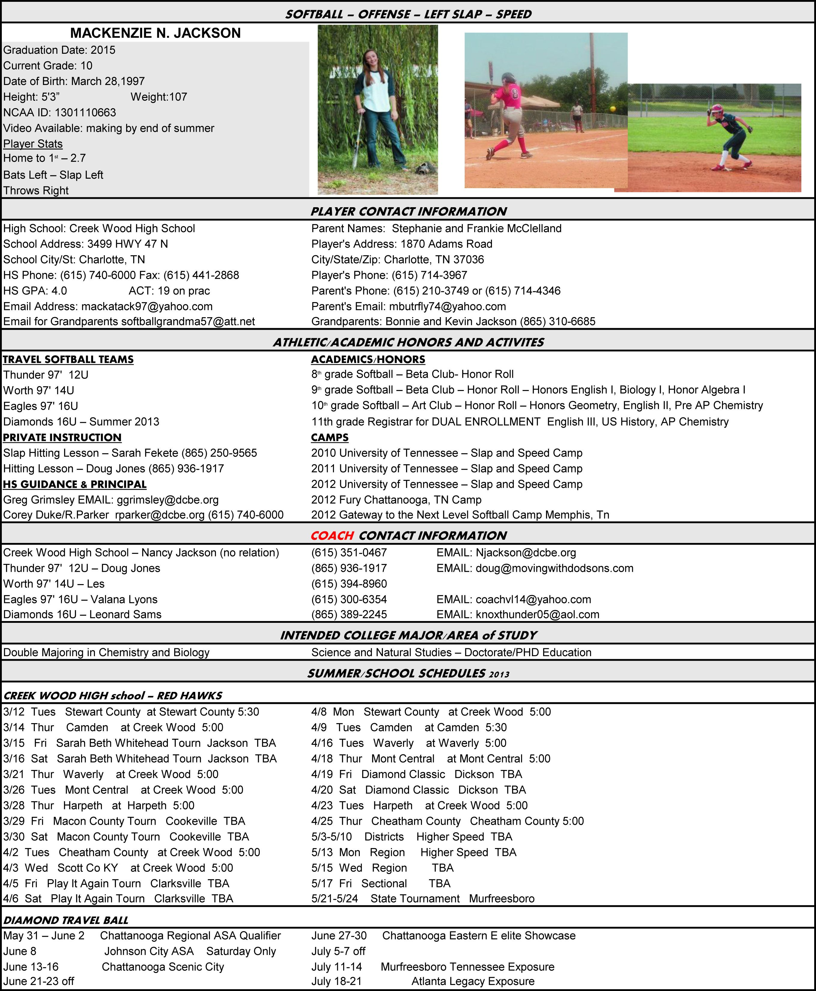 Softball Resume Layout Would Work For Any Sport