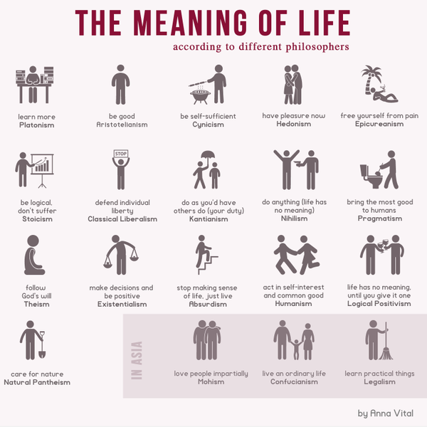 Anna vital on motivational anna vital on twitter philosophy explain the meaning of life in 1 fandeluxe Images