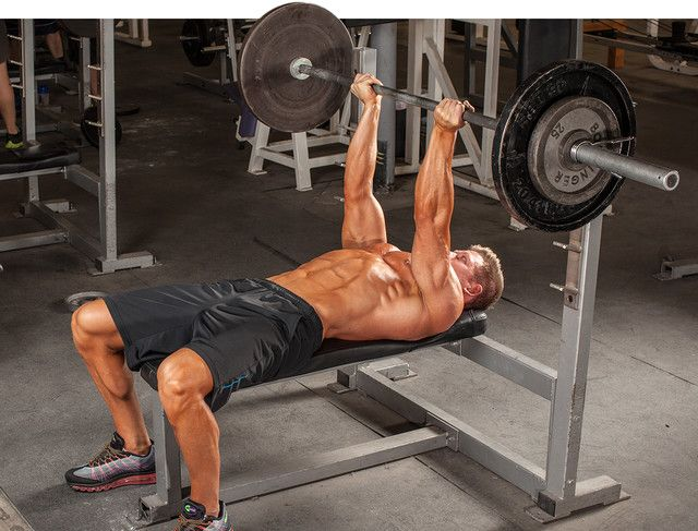 How Wide Should Your Bench Press Grip Be Bodybuilding Com Bench Press Bench Press Weights Powerlifting For Beginners