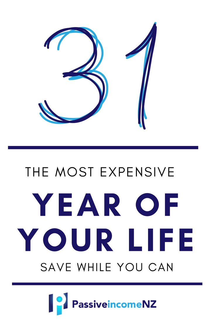 The Most Expensive Year Of Your Life Term Life Insurance Quotes