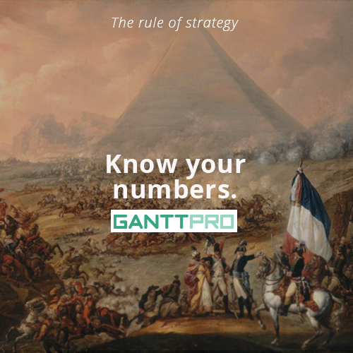 Management Quotes The Rule Of Strategy #wednesdaymotivation #quote  Ganttpro News .