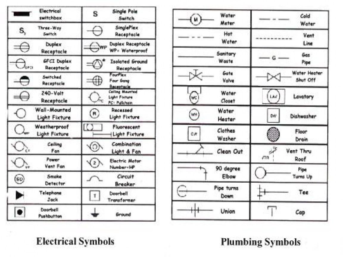 Architectural Floor Plan Legend Symbols Architecture Drawing Urban Design Architecture Floor Plan Symbols