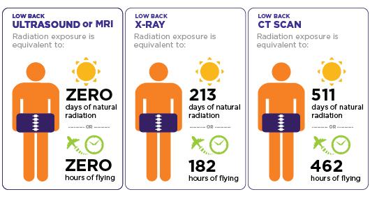 comparison of ionizing radiation levels radiation awareness comparison of ionizing radiation levels