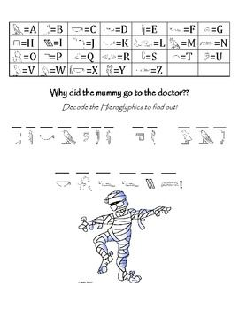 Unusual image within hieroglyphics alphabet printable