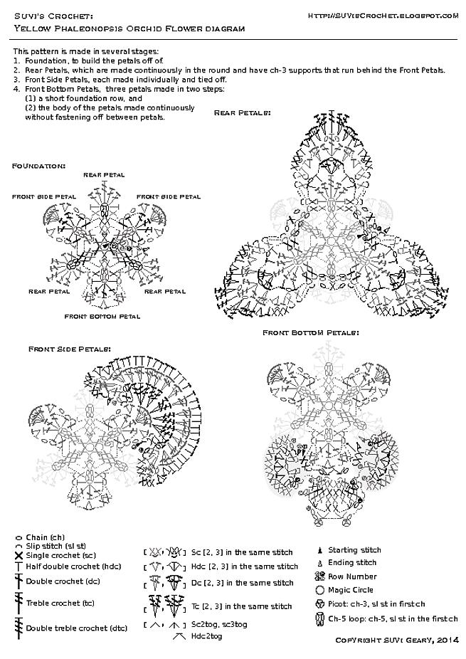 beautiful crochet orchid chart