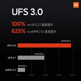 Fine Xiaomi Mi 10 et Mi 10 Pro arrivent avec 108MP caméra, Snapdragon 865 that you must know, You're in good company if you're looking for Xiaomi Mi 10 et Mi 10 Pro arrivent avec 108MP caméra, Snapdragon 865