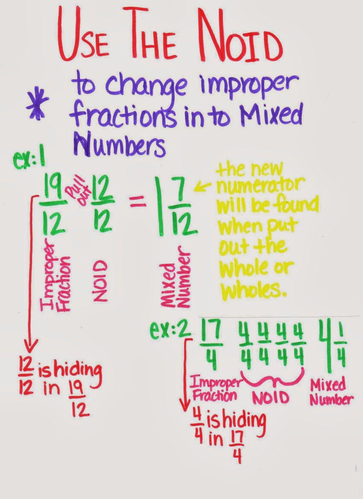 Mrs White S 6th Grade Math Blog February