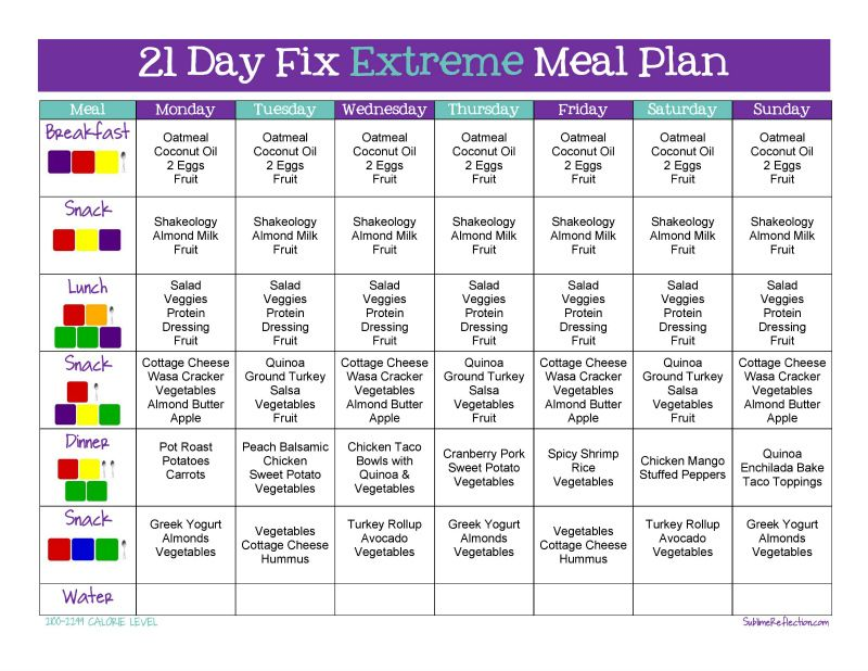 21 day fix extreme diet plan pdf