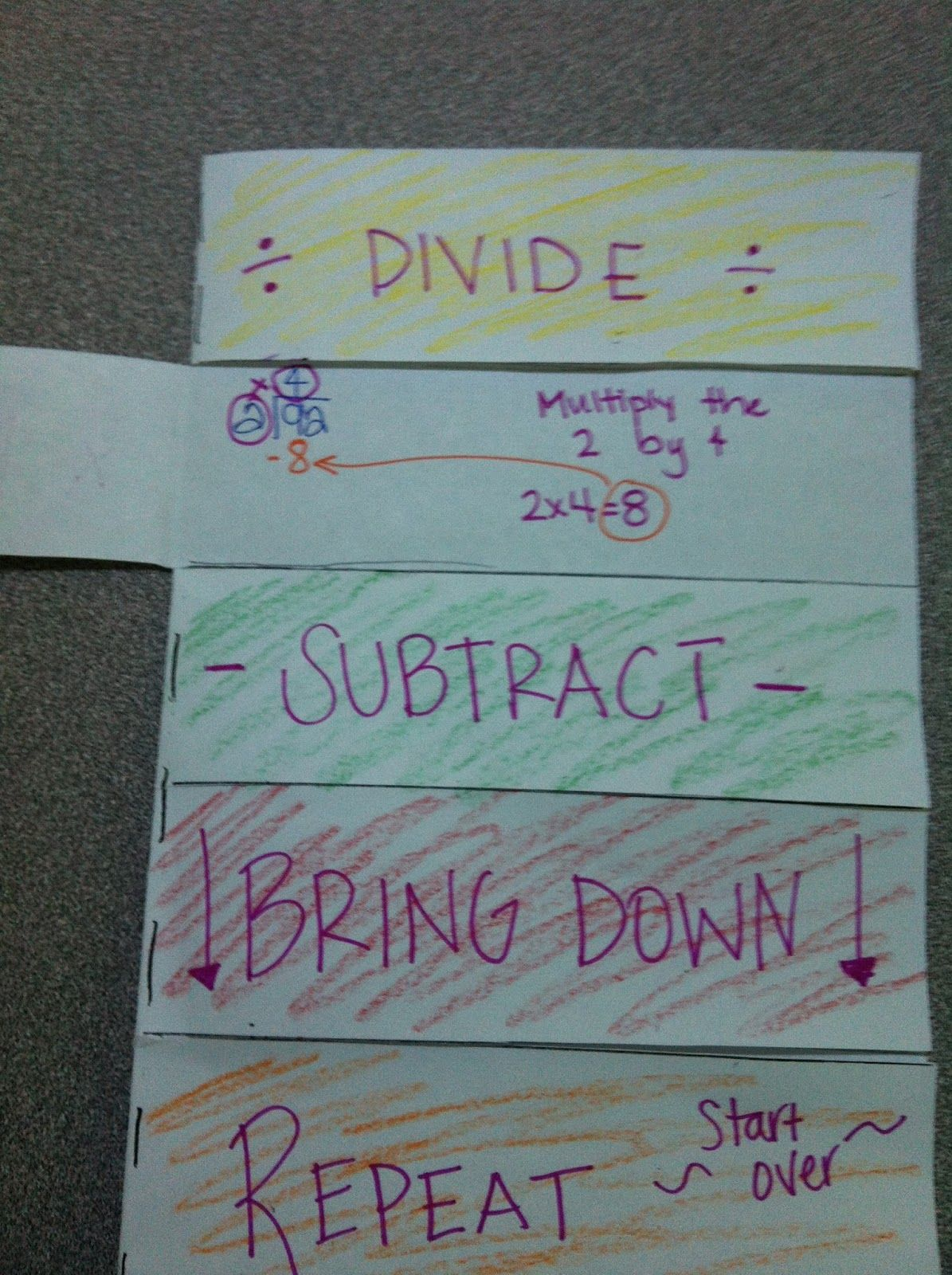 Shenanigans In 6th Math Long Division Blech