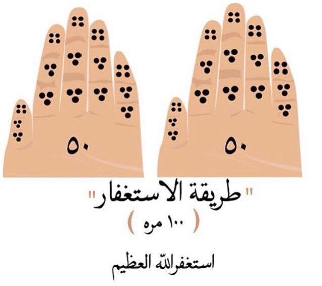 استغفر الله واتوب اليه Islam Post Status