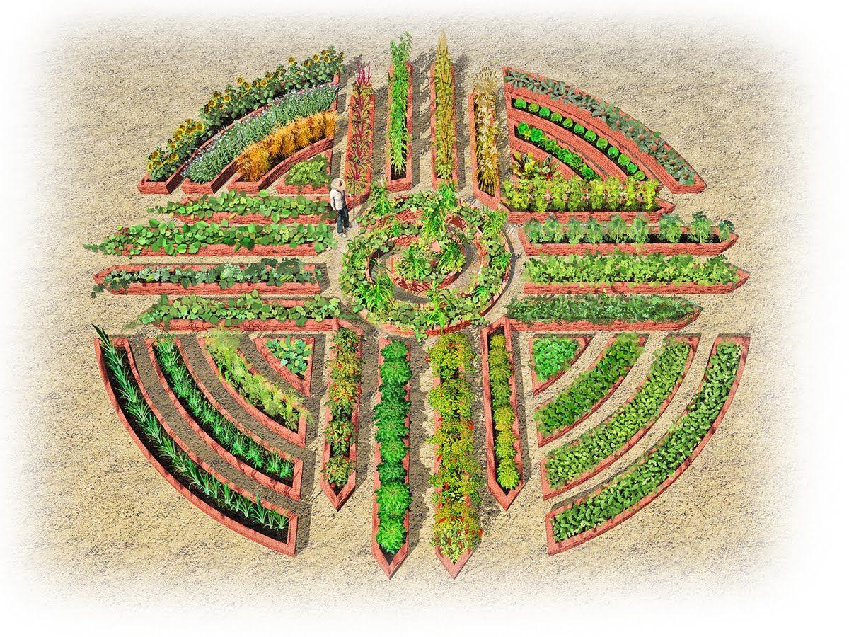 Mandala Gardens Garden Mandala Vegetable Garden Design