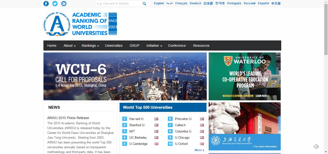 2015 World University Rankings | Academic Ranking of World