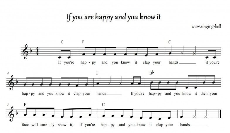 If You Re Happy And You Know It Children S Song Happy Song Are You Happy Childrens Songs
